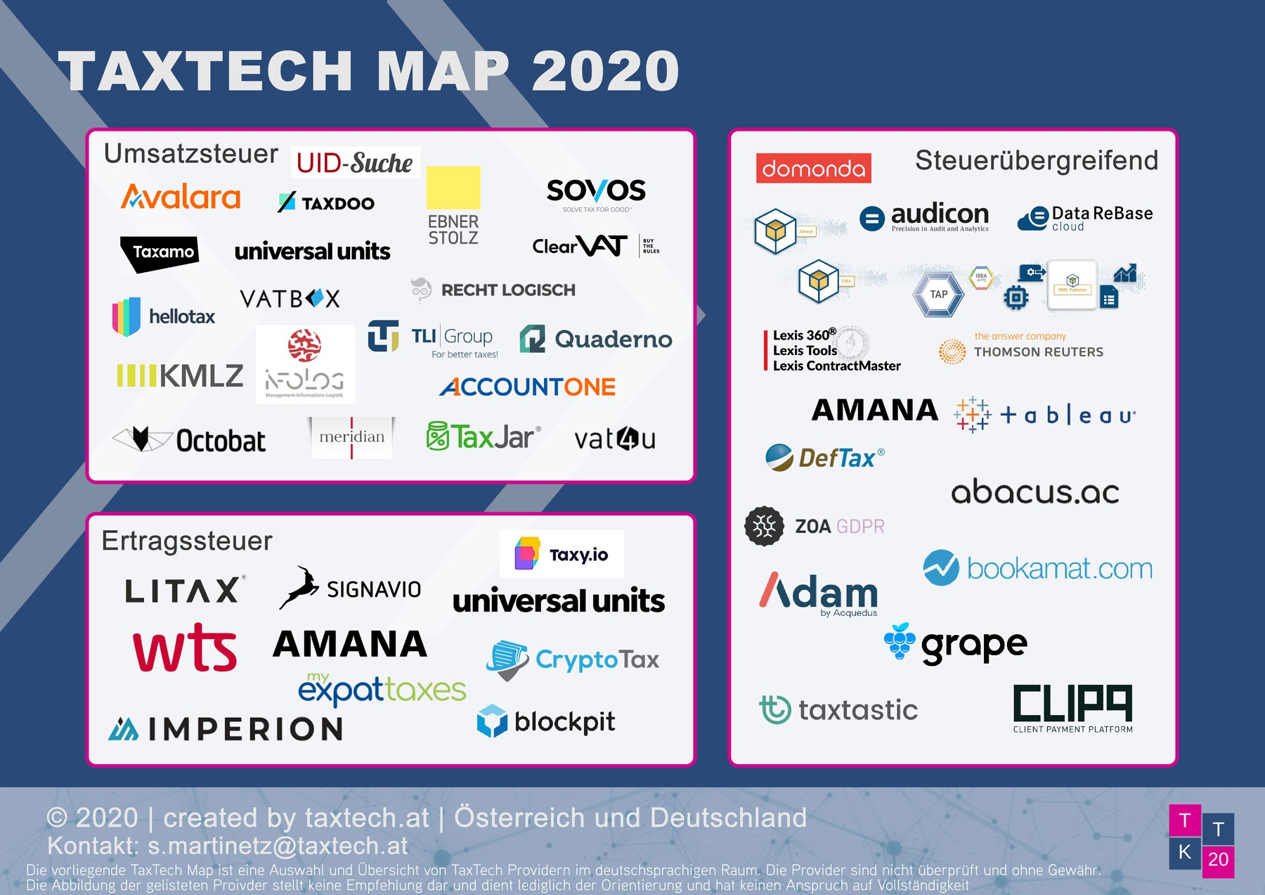 Jetzt dabei sein – Tax Tech Map Austria 2021